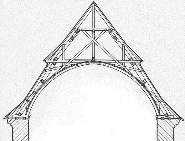 Dachkonstruktion Bestandsaufnahme Querschnitt Vertikalschnitt